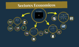Copy of SECTORES ECONOMICOS