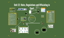 Unit 22: Rules, Regulations and Officiating in Sport