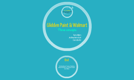 Glidden paint and Walmart