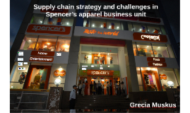 Indian Retail Sector – Expected Growth