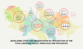 Copy of DEVELOPING EFFECTIVE PRESENTATION BY INTEGRATION OF THE FOUR