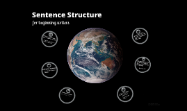 Copy of Sentence Structure