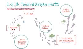 1.-2. lk Tiedonhakijan reitti - Alakoulu