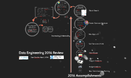 Tom's 2016 Review