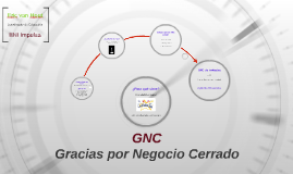 Copy of GNC