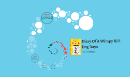 Copy of Diary Of A Wimpy Kid: Dog Days