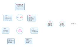 9장 작업팀의 이해 2