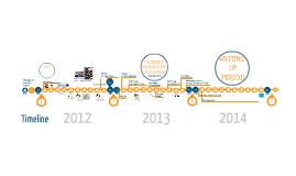 PhD Timeline