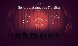 History of Animation Timeline