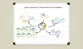 Tutorial sobre Documento de Actividades de Doctorado