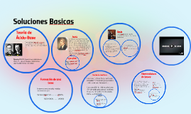 Copy of Soluciones Basicas