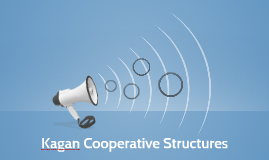 Kagan Cooperative Structures
