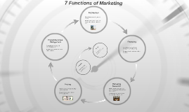 Seven Functions of Marketing?