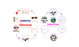 Selective/Elective