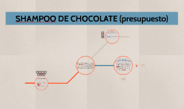 shampoo de chocolate (presupuesto)