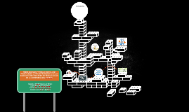Redes sociales y Trabajo Social, una mirada desde la práxis