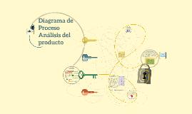 Diagrama de Proceso Análisis del producto