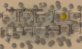 the Chemistry of Hot Cocoa