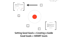 Copy of Goal Setting