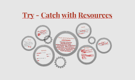 Try - Catch with Resources
