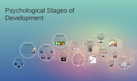 Copy of Psychological Stages of Development