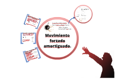 Copy of movimiento forzado amortiguado
