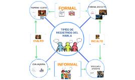 Copy of TIPOS DE REGISTROS DEL HABLA