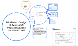 Mind Map: Design of Accessible Physical Spaces for EVERYONE
