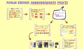 MYP-Public Service Announcements (Psa's)