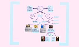 "Proiect didactic ""Unirea Principatelor Romane 1859"""