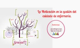 Copy of La Motivación en la gestión del cuidado de enfermería.