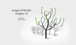 grapes of wrath chapter 25 The grapes of wrath study guide contains a biography of john steinbeck, literature essays, quiz questions, major themes, characters, and a full summary and analysis.
