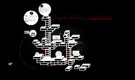 Reproducibilidad y Repetibilidad