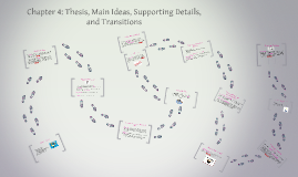 Chapter 3: Thesis, Main Ideas, Supporting Details, and Trans