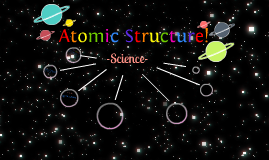 Atomic Structure-Science :)