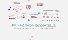 Prikaz rada ravnatelja osnovnih i srednjih škola u Republici Hrvatskoj