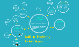 Fanfiction Termonology