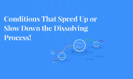Copy of Conditions That Speed Up or Slow Down the Dissolving Process