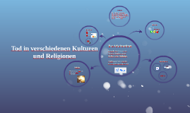 Tod in verschiedenen Kulturen und Religionen
