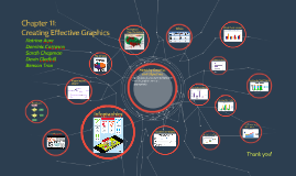 Creating Effective Graphics