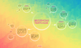 Secuencias textuales