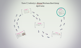 Team T, industry 1, Brunel Business Boot Camp April 2014