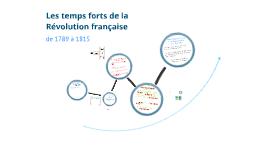 Temps forts de la Révolution française (1789-1815)