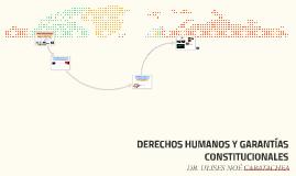 Copy of DERECHOS HUMANOS Y GARANTÌAS CONSTITUCIONALES