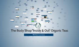 The Body Shop 'Inside & Out' Organic Teas