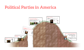 Copy of Political Parties in America