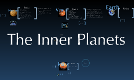 Copy of Inner Planets