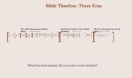 Copy of Bible Timeline