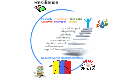 Copy of  Resilience