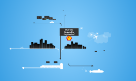 Shell oil and Ethics